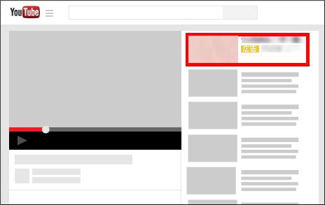 TrueView ディスカバリー広告 YouTube動画再生ページの右側