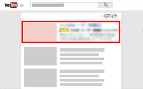 TrueView ディスカバリー広告 YouTube検索結果ページ